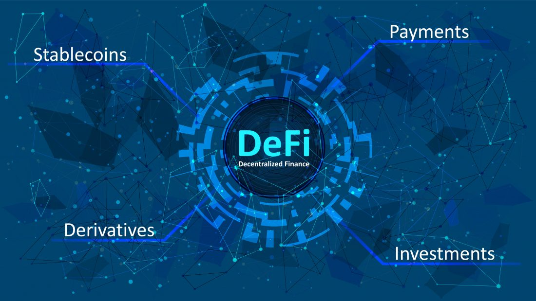 Decentralised Finance (DeFi): The Dawn of a New Financial System - Alacrity  Network